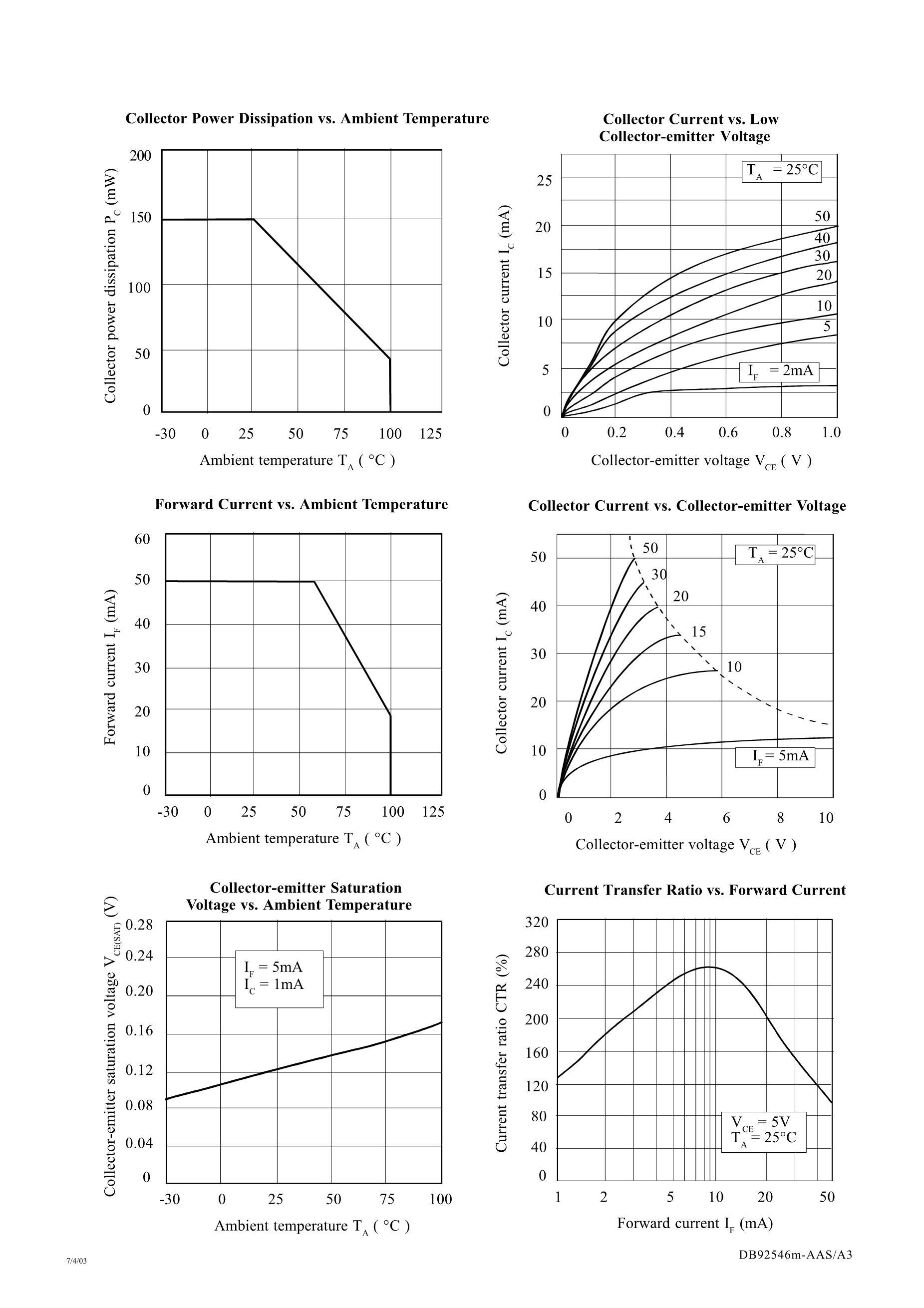 TLP521-2(GB)'s pdf picture 3