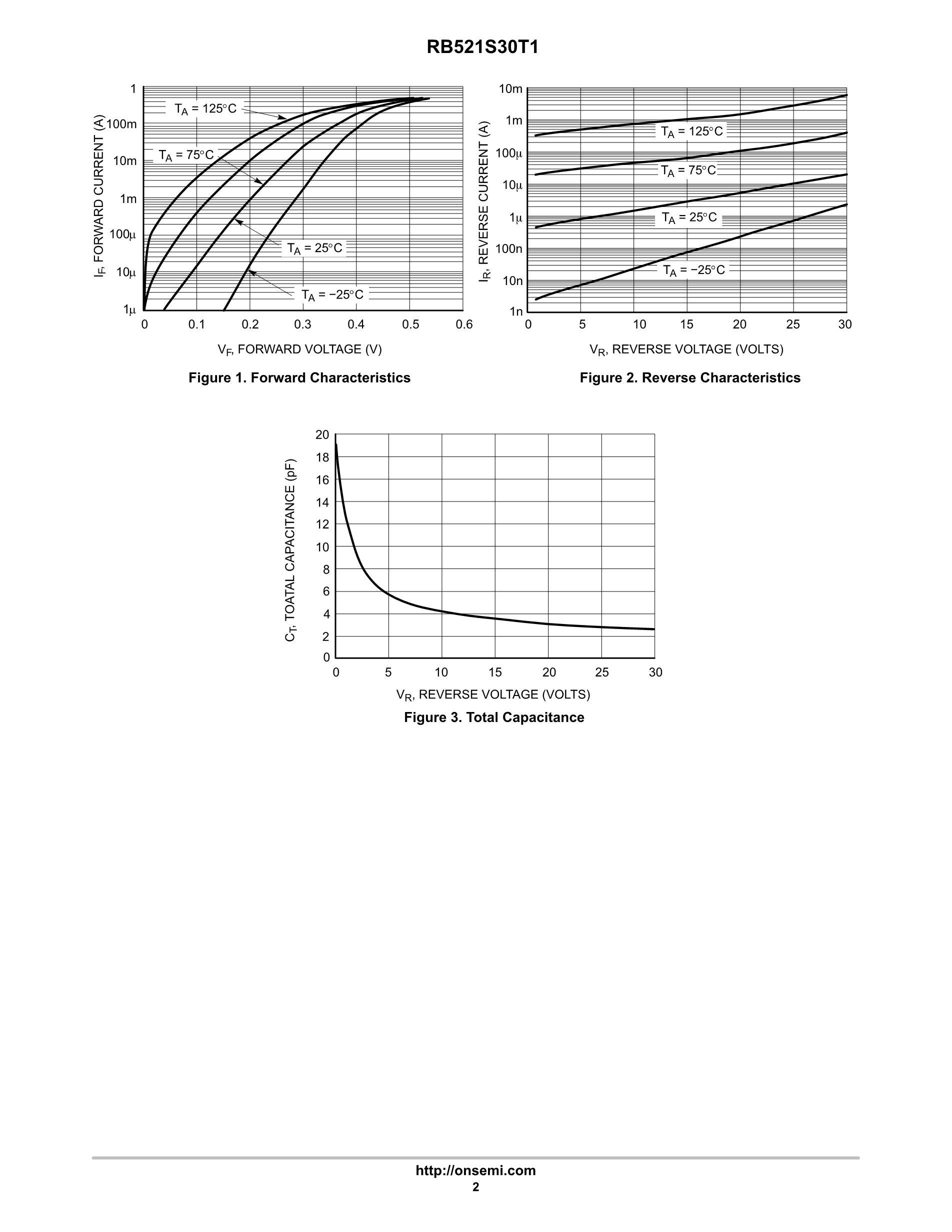 RB520S-30TE61's pdf picture 2