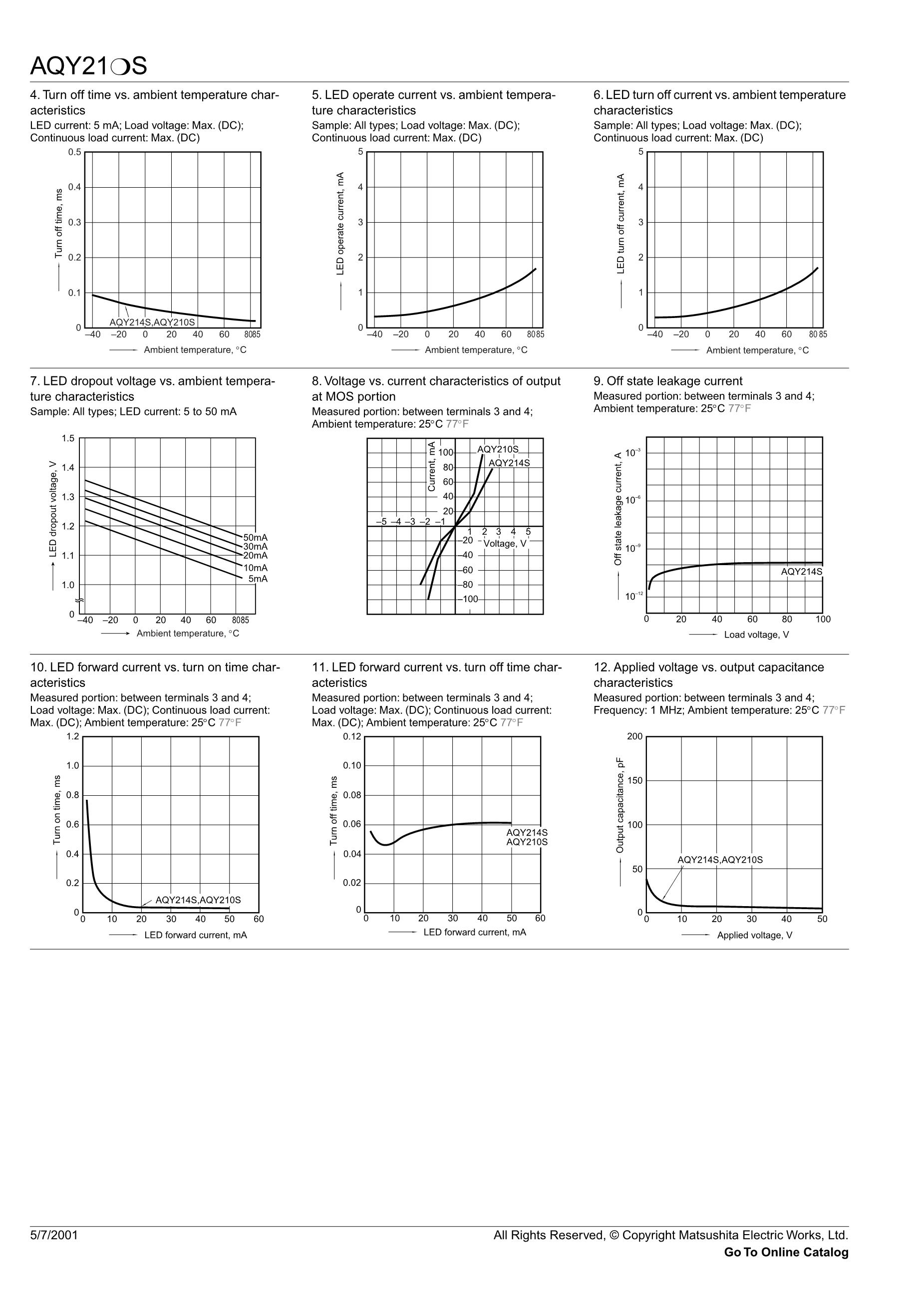 AQY212G2SX's pdf picture 3