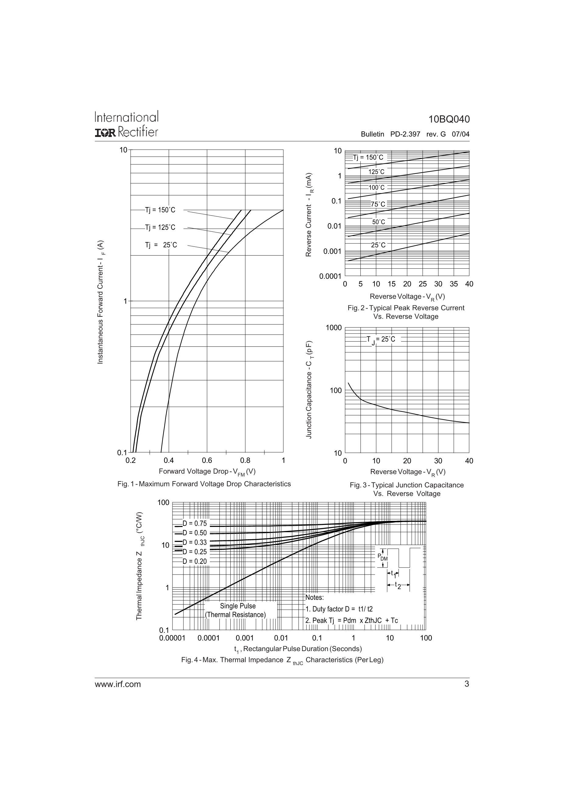 10BQ040TR's pdf picture 3