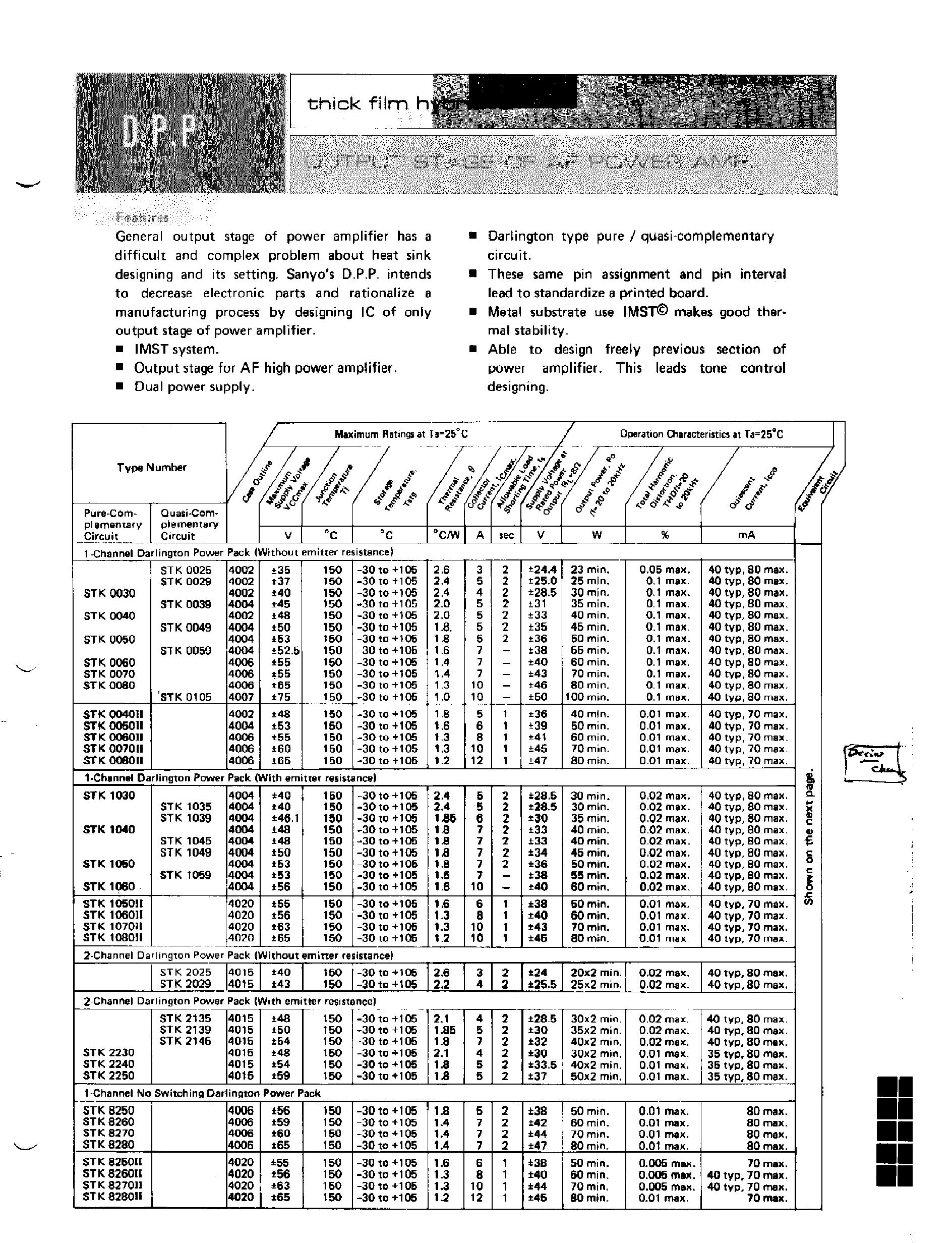 STK14C88-5K35M's pdf picture 1