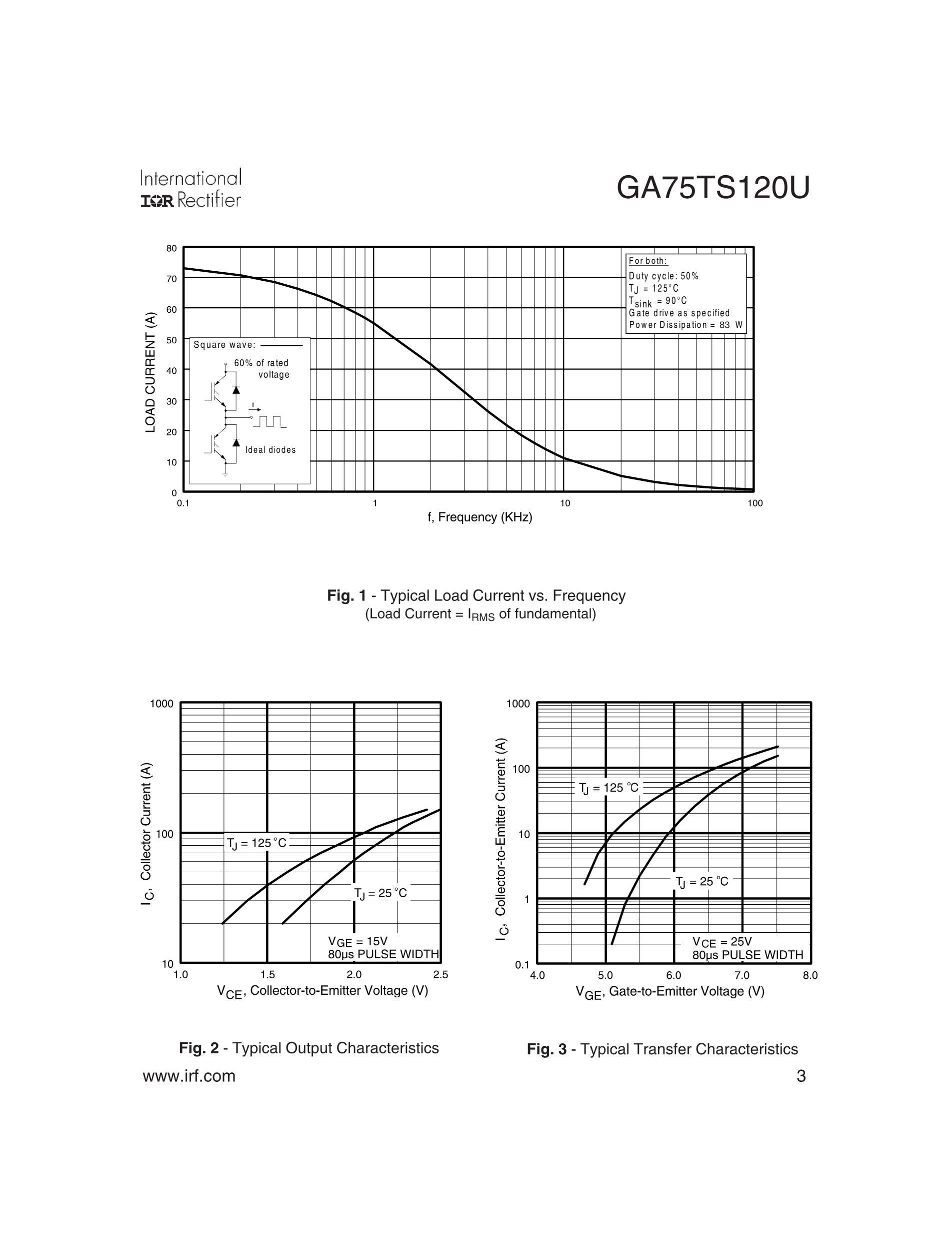 GA75TS60U5B10's pdf picture 3