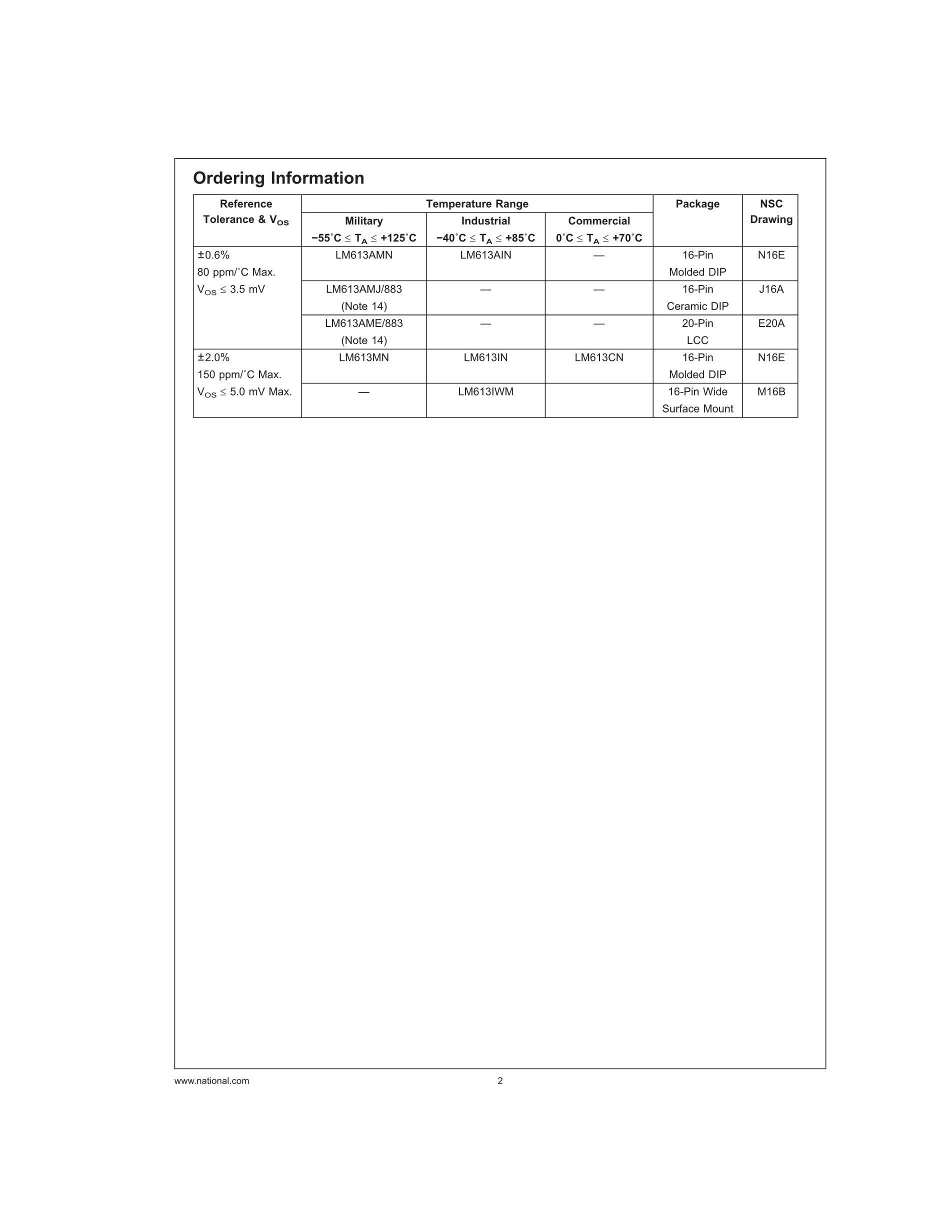 LM613AMN's pdf picture 2