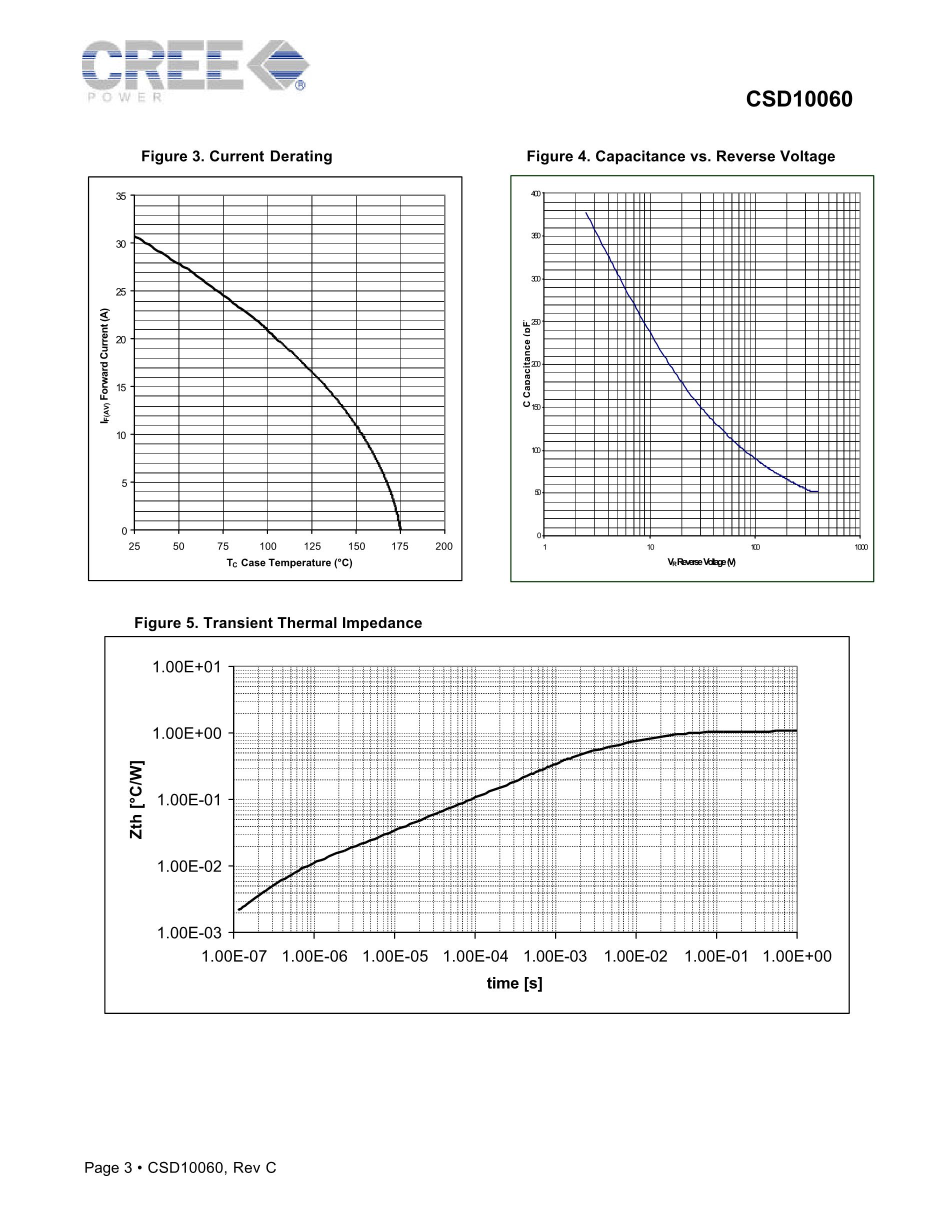 CSD18514Q5A 's pdf picture 3