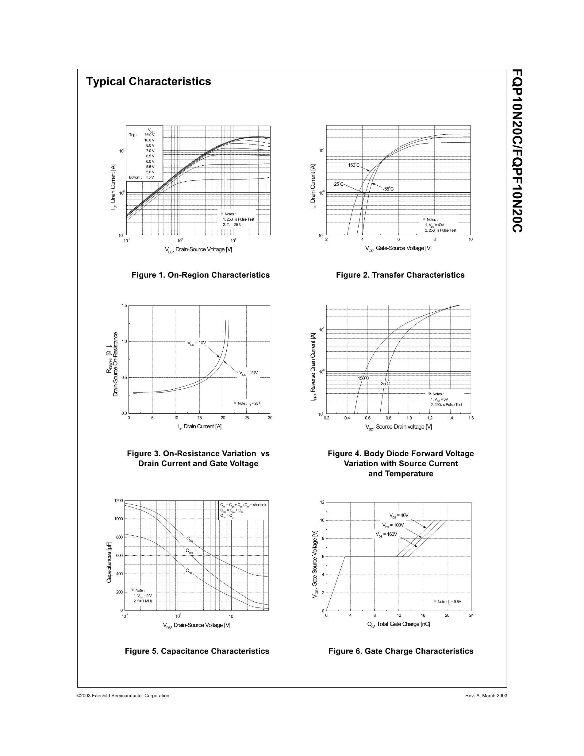 FQPF10N20C's pdf picture 3