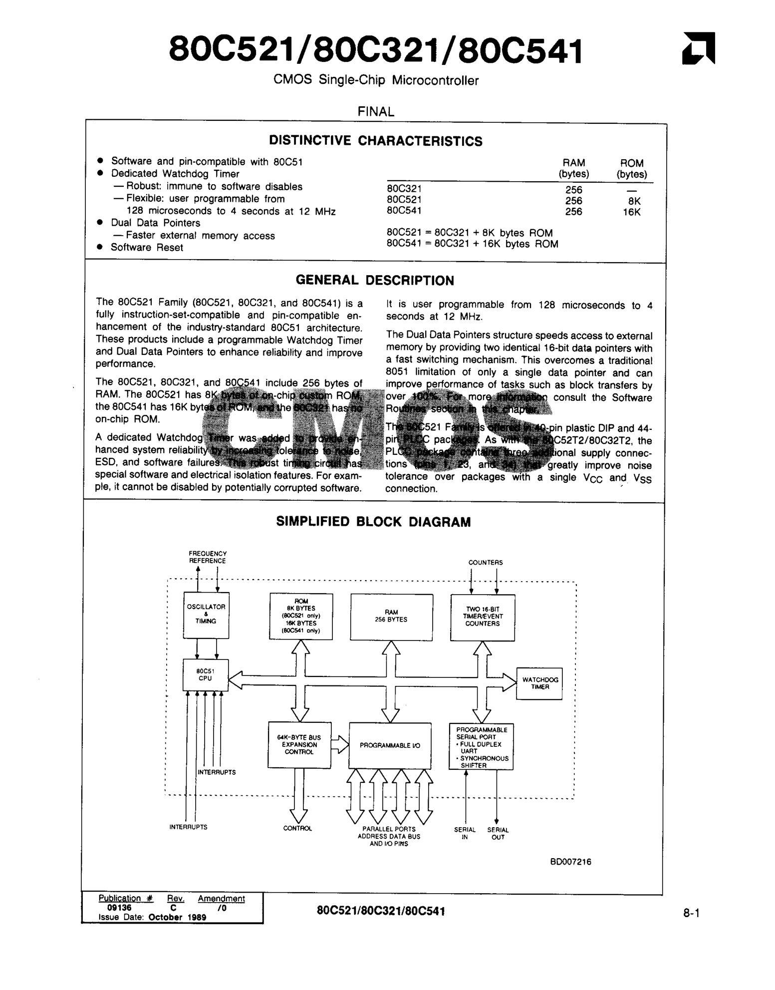 80C31BH's pdf picture 1