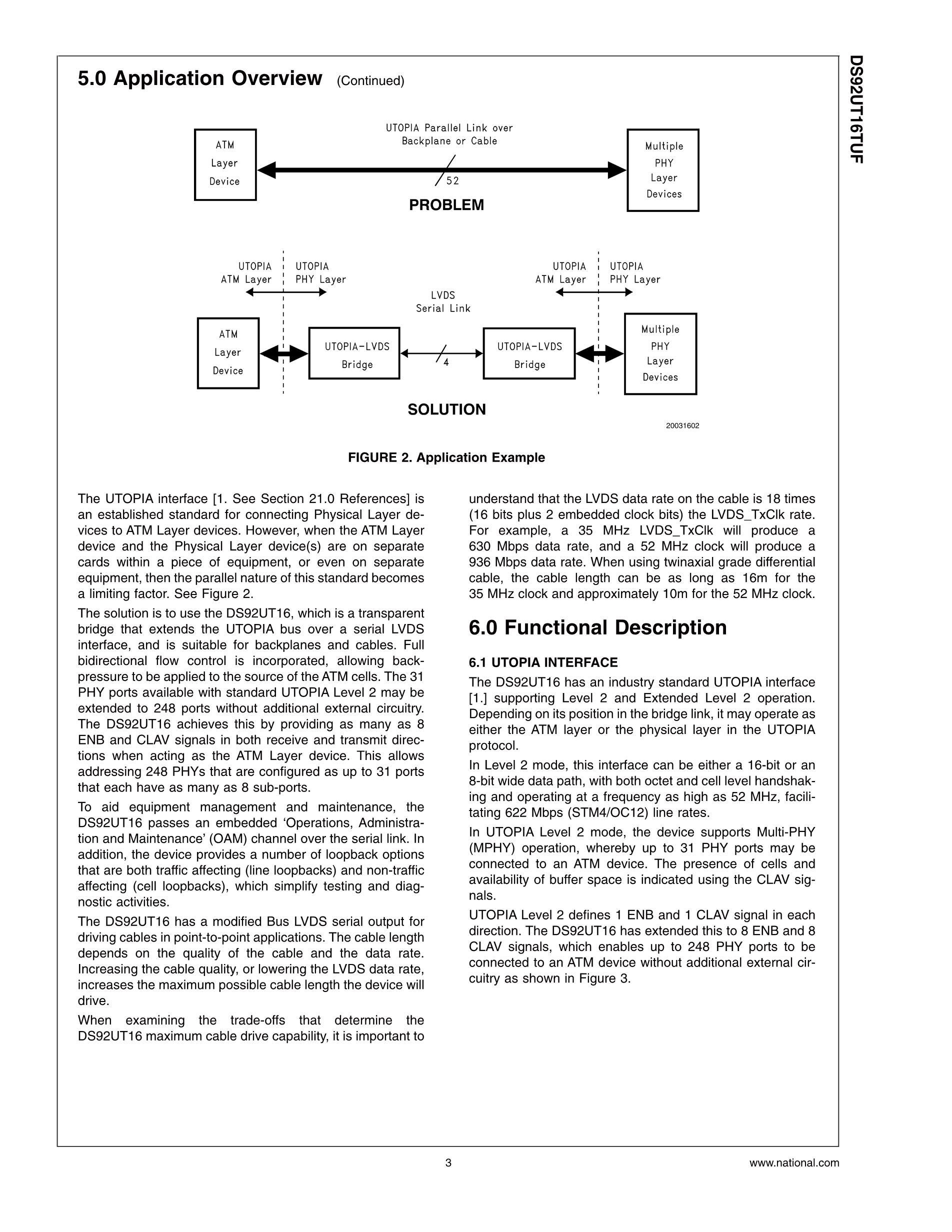 DS92LV1224TMSA's pdf picture 3