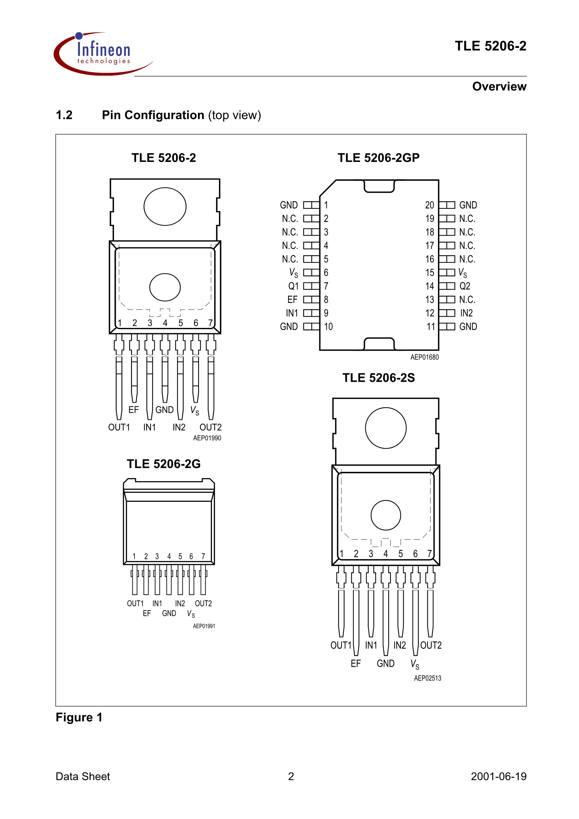 TLE5206-2GP's pdf picture 2