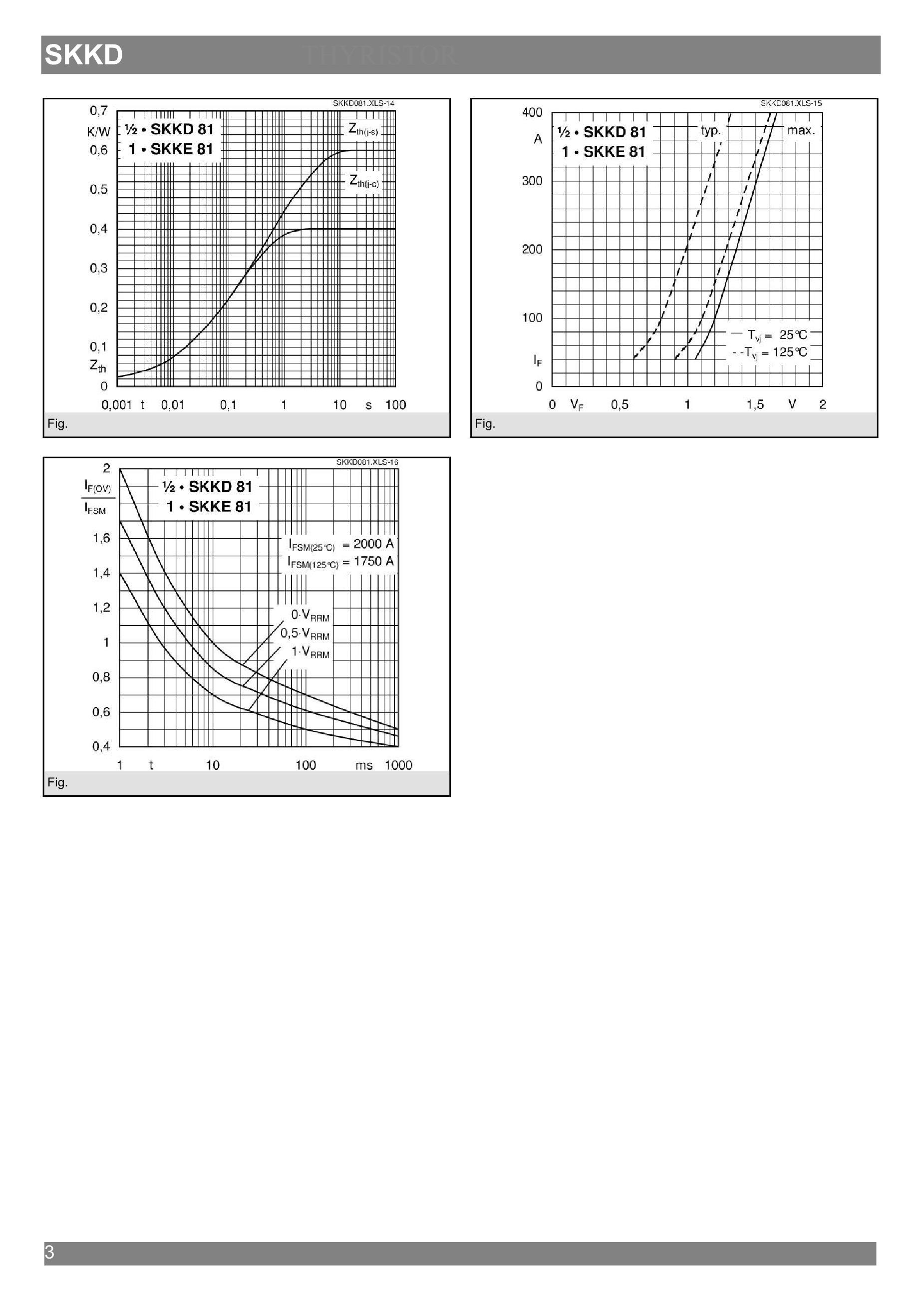 SKKE380/12's pdf picture 3
