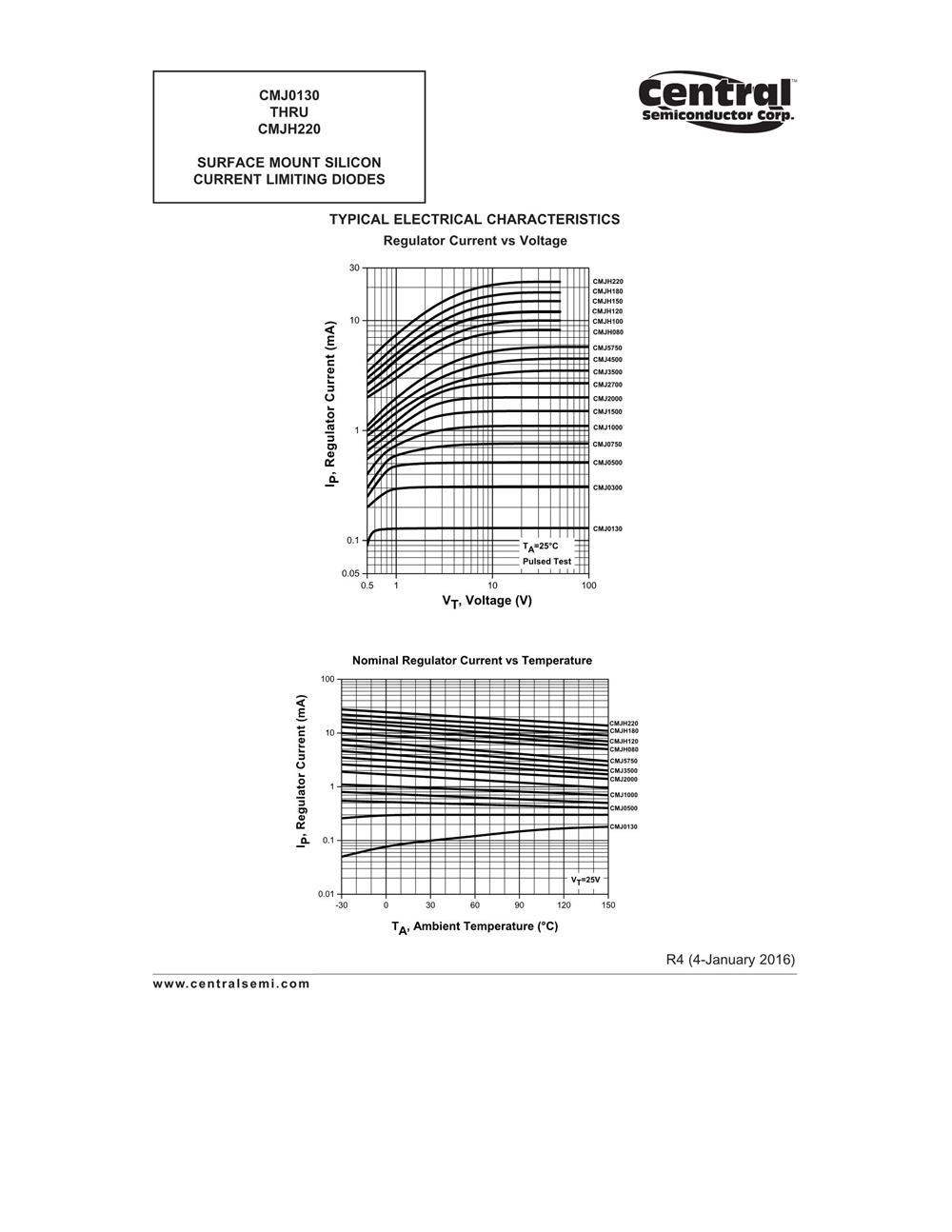 CMJ1500 TR's pdf picture 3