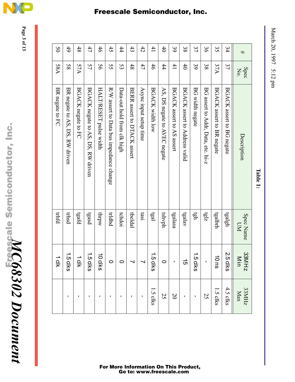 MC68302FC25C's pdf picture 3