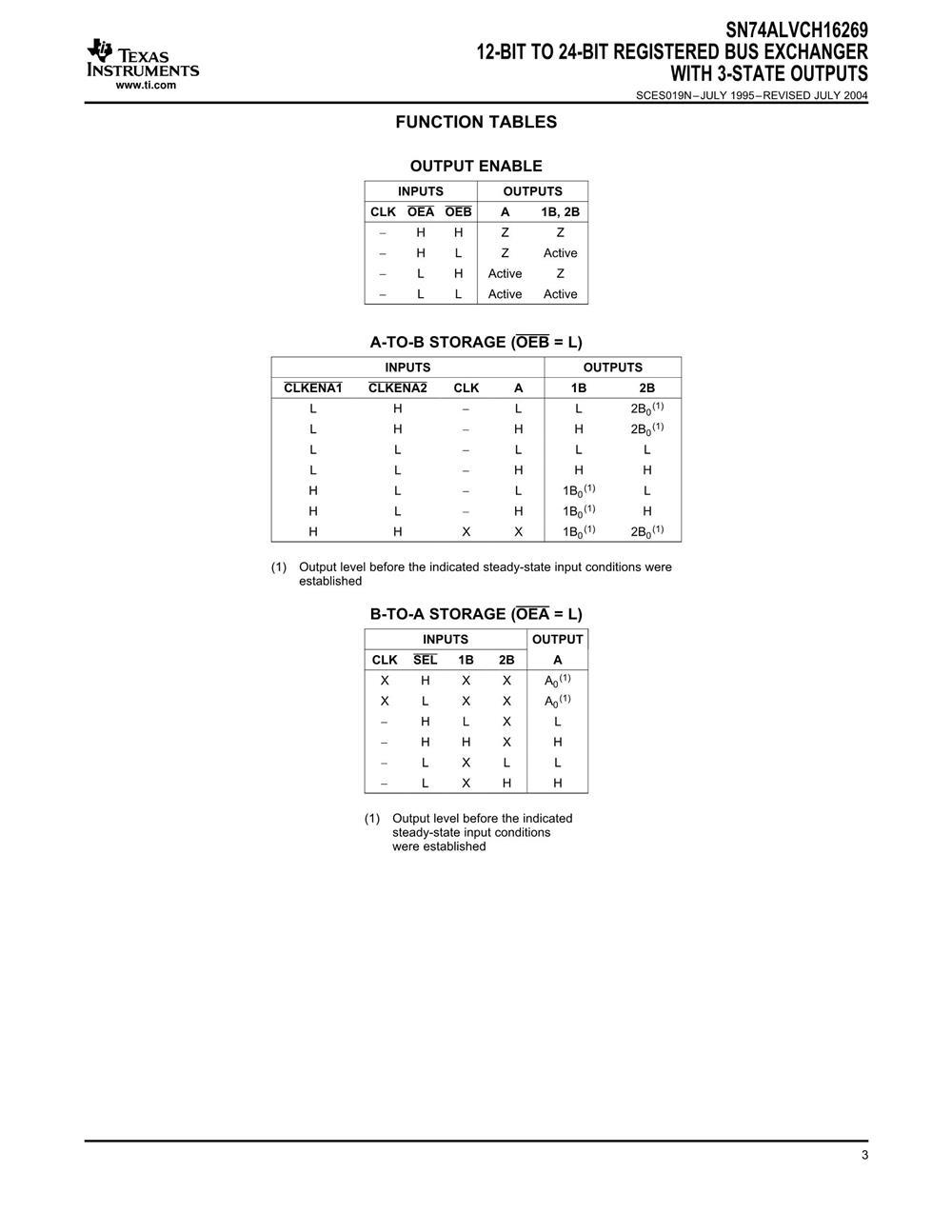 SN74ALVCH16269DGGR's pdf picture 3