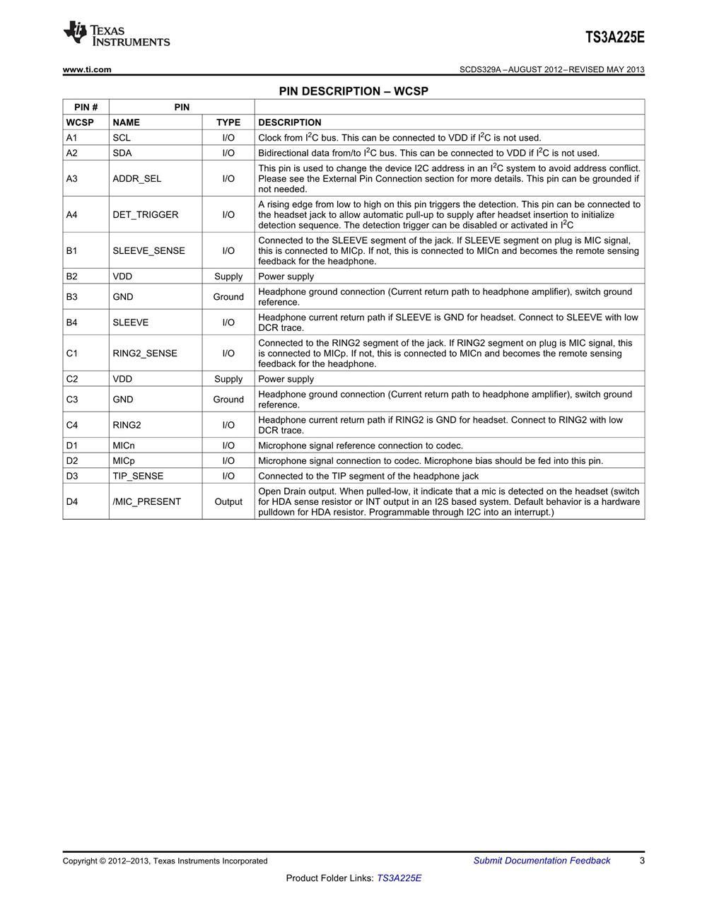 TS3A225ERTER's pdf picture 3