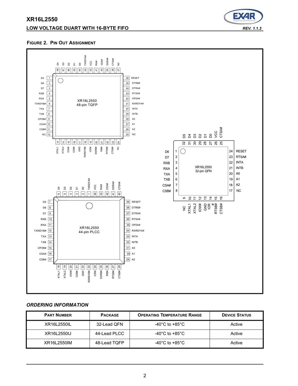 XR16L2550IM-F's pdf picture 2