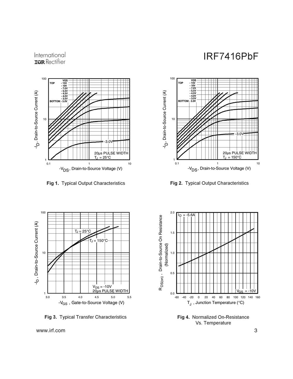 IRF7416TRPBF's pdf picture 3