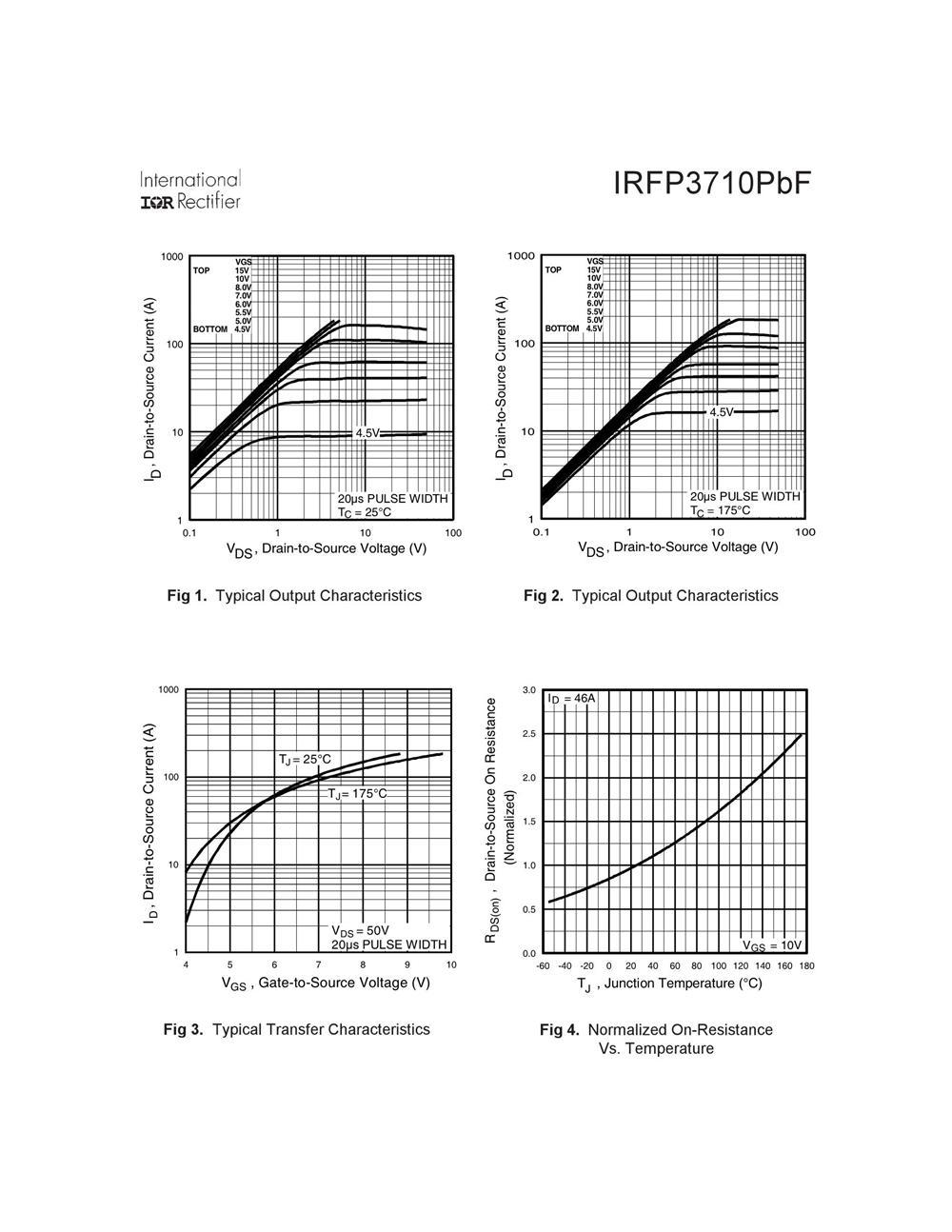 IRFP3710PBF's pdf picture 3