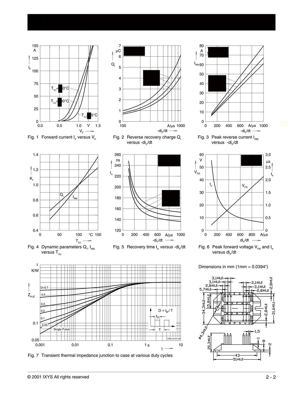 DSEI2X101-12A's pdf picture 2