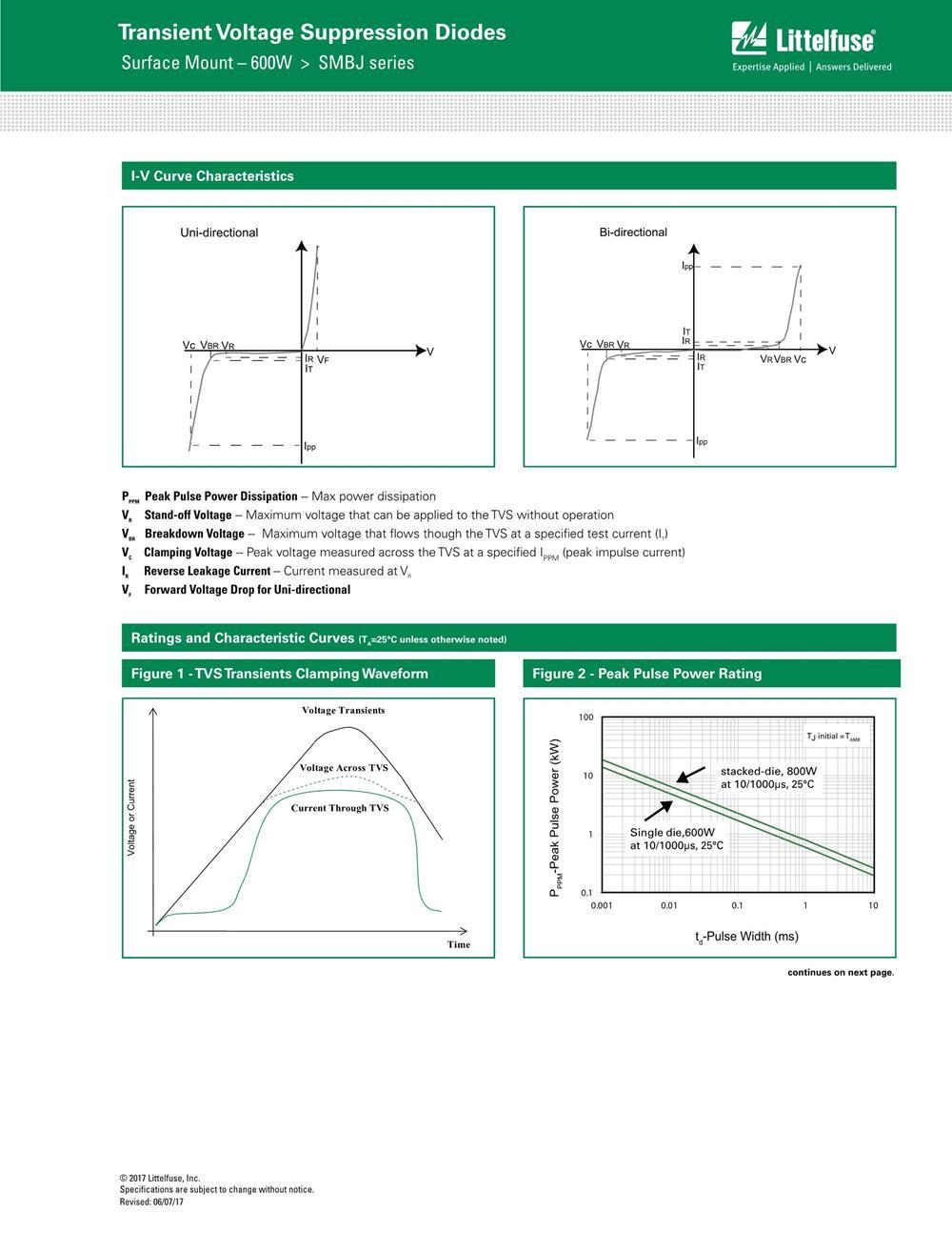 SMBJ28A's pdf picture 3