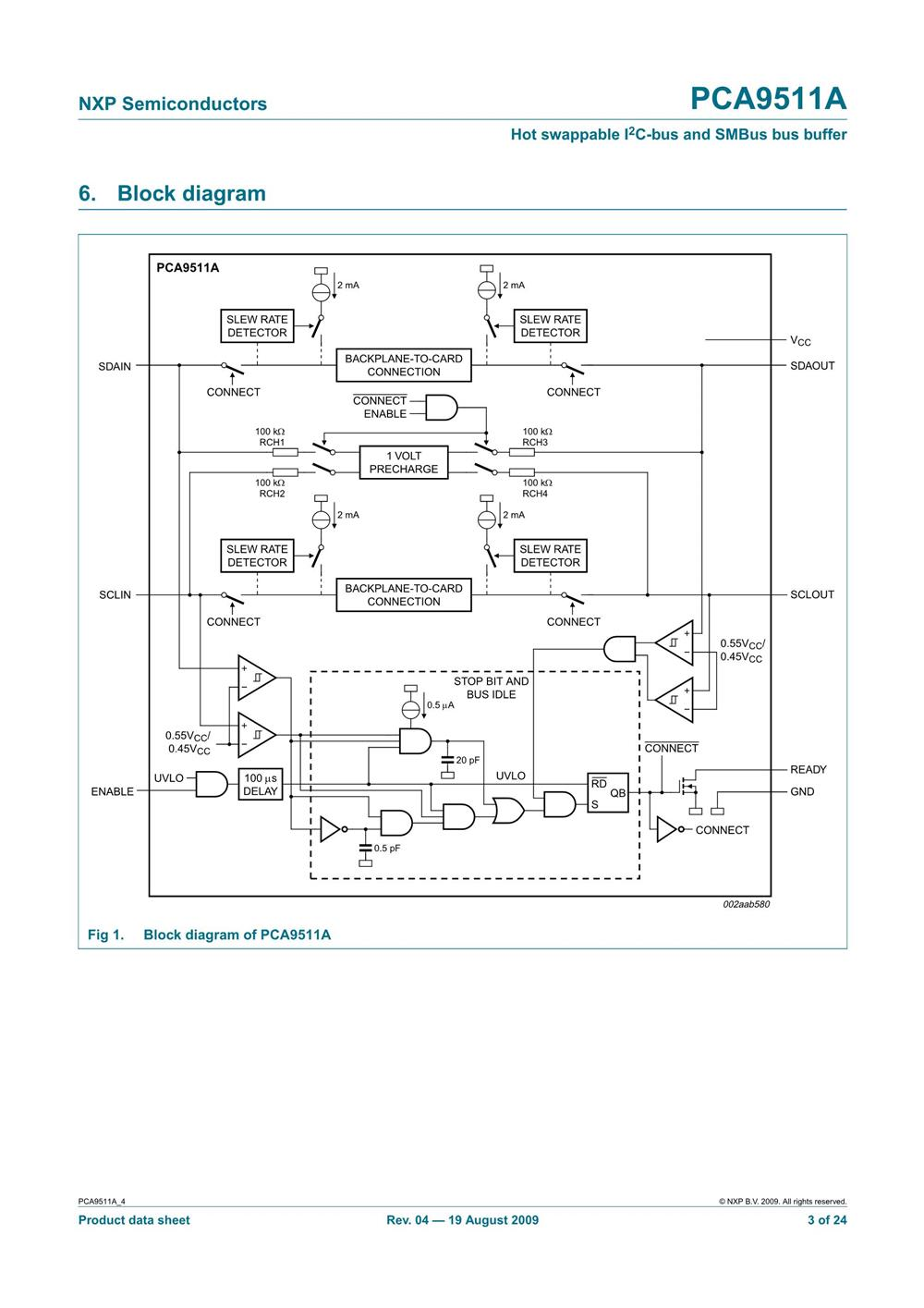 PCA9511ADP,118's pdf picture 3
