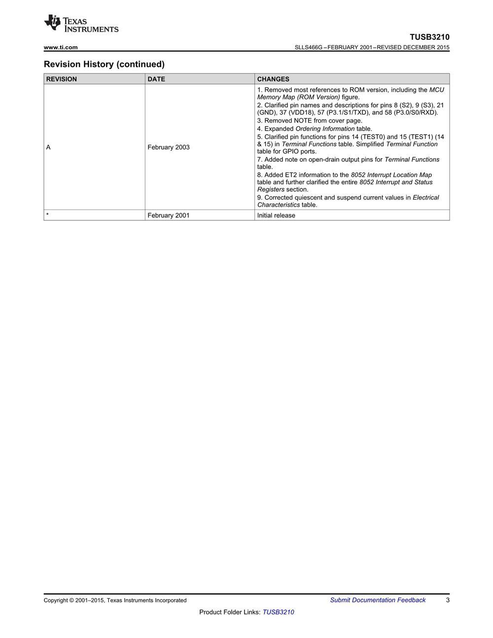 TUSB3210PM's pdf picture 3