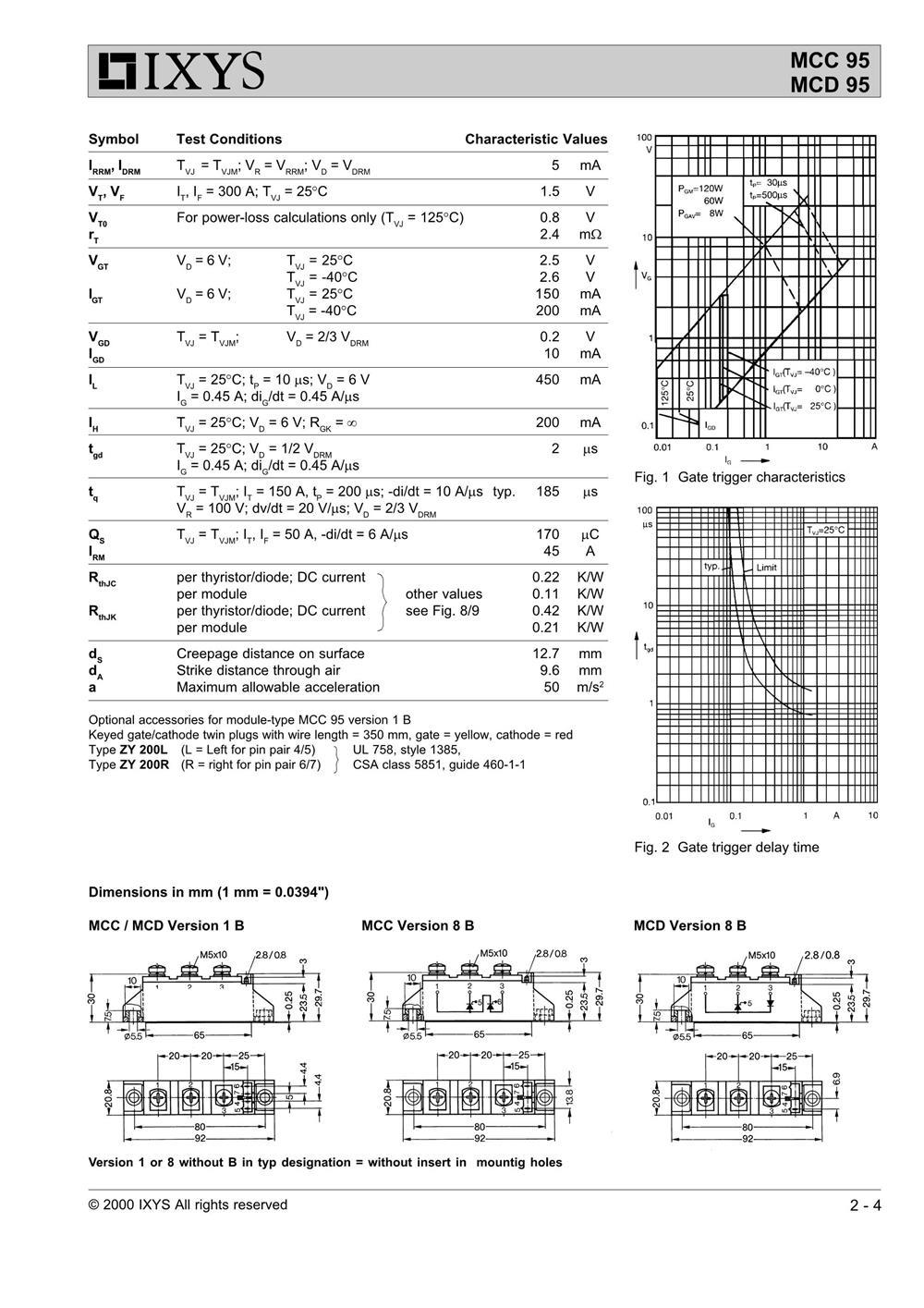MCC95-16IO1B's pdf picture 2