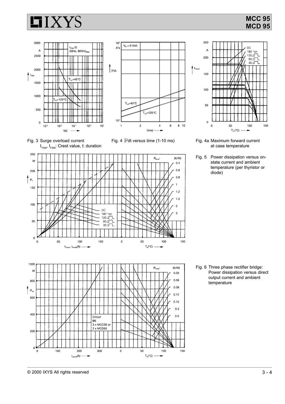 MCC95-16IO1B's pdf picture 3