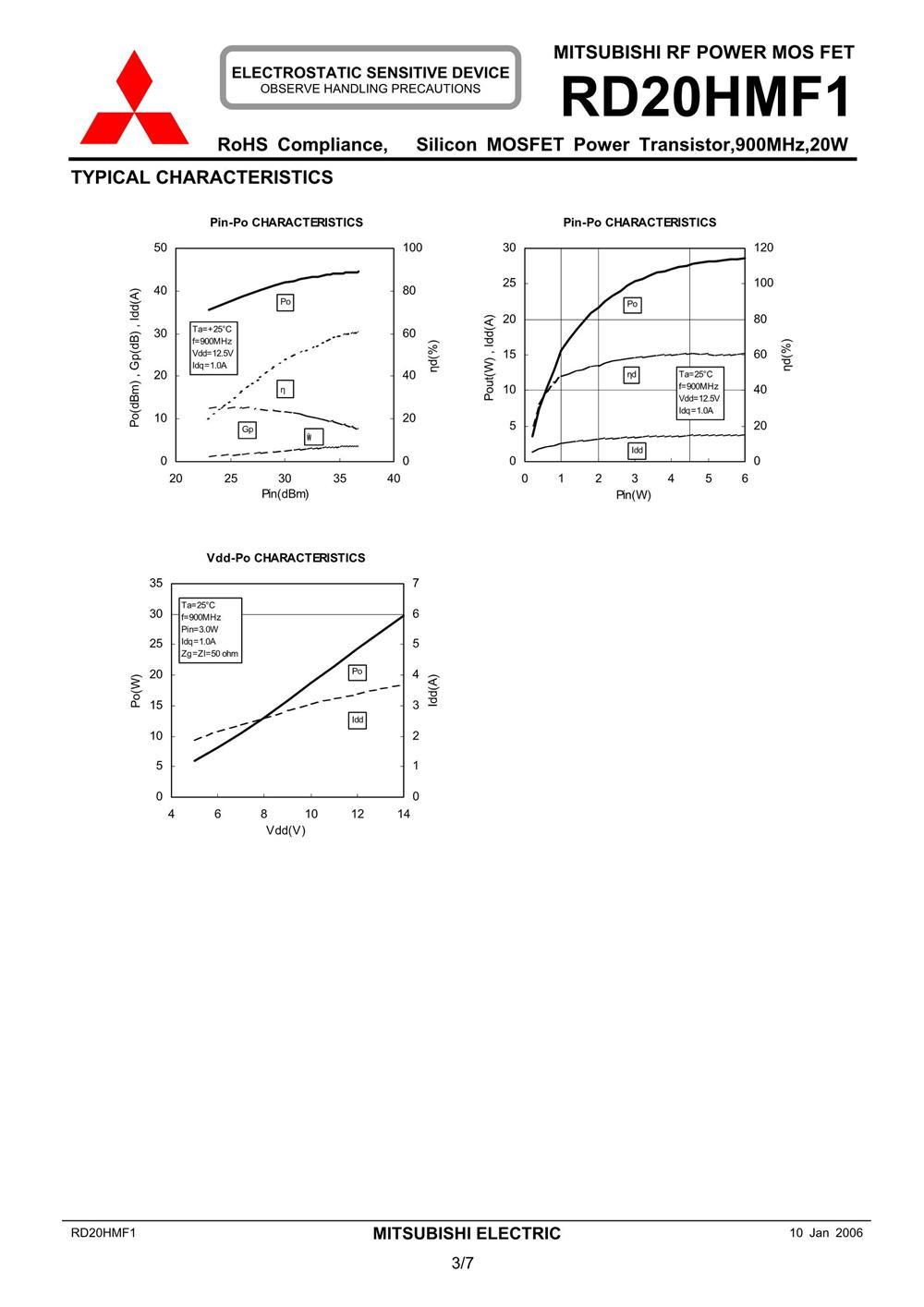 RD20HMF1's pdf picture 3