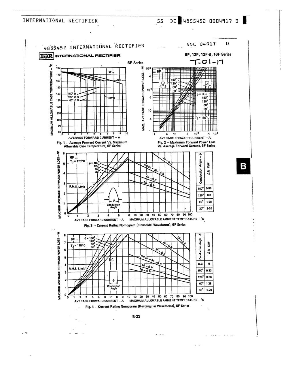 12F120's pdf picture 3