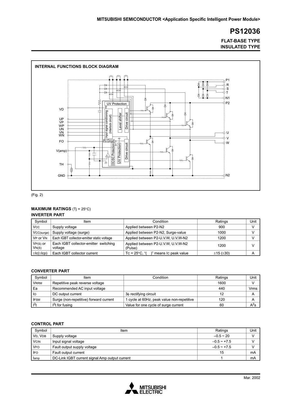 PS12036's pdf picture 2