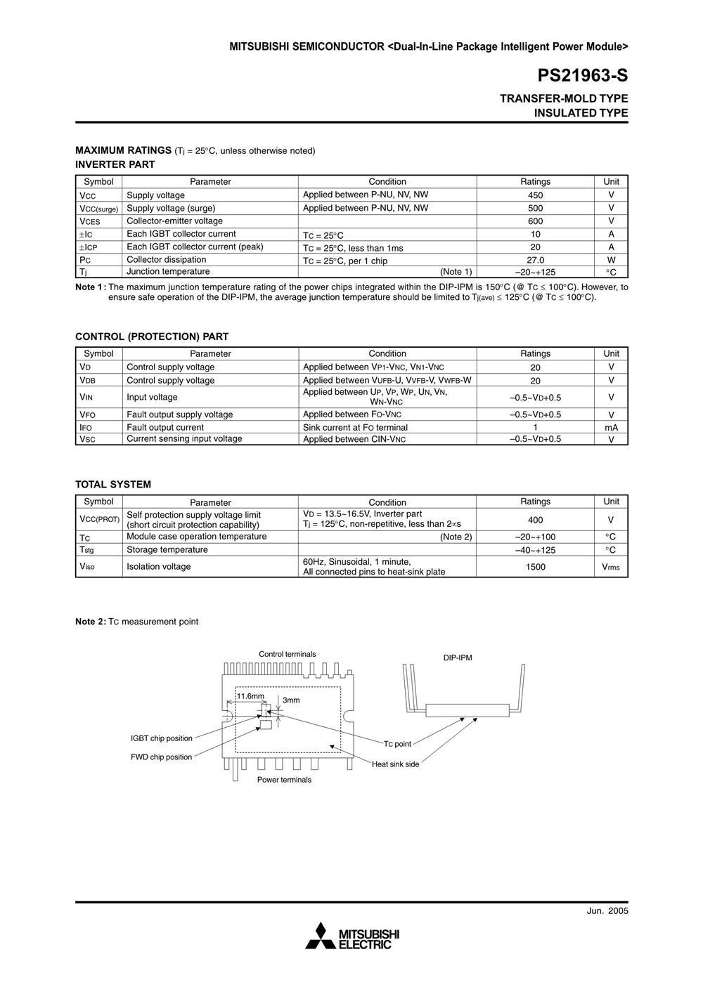 PS21963-S's pdf picture 2