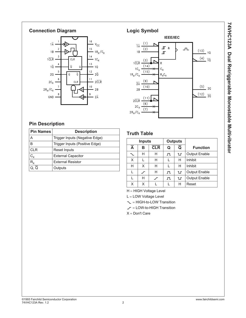 74VHC123AM's pdf picture 2