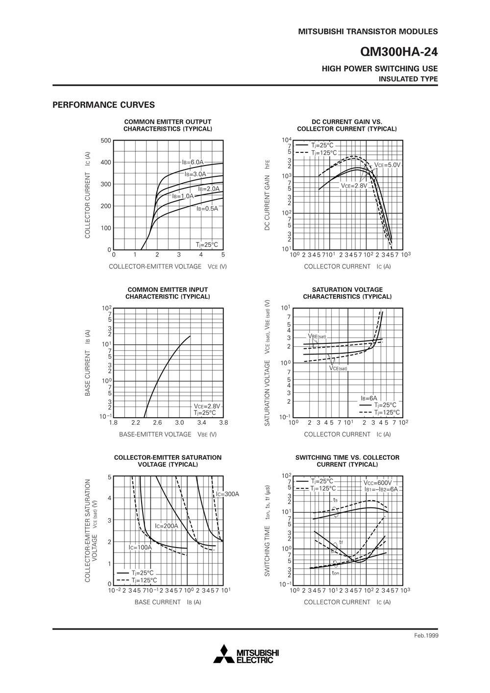 QM300HA-24's pdf picture 3