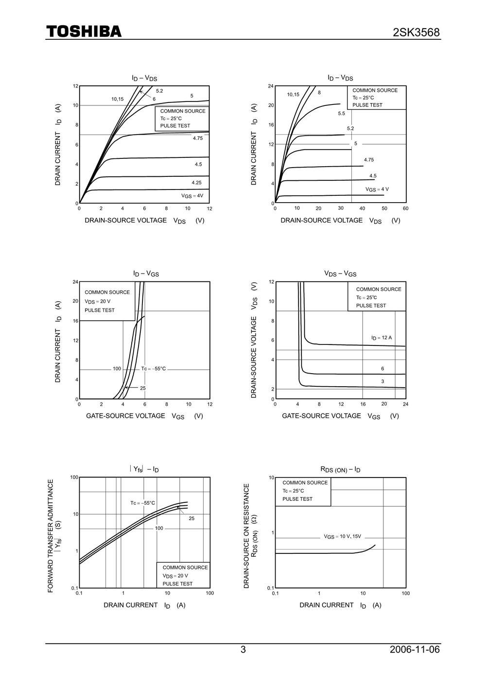 2SK3568's pdf picture 3