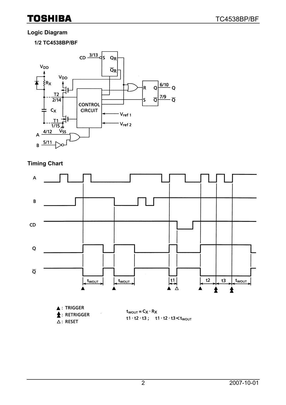 TC4538BP's pdf picture 2