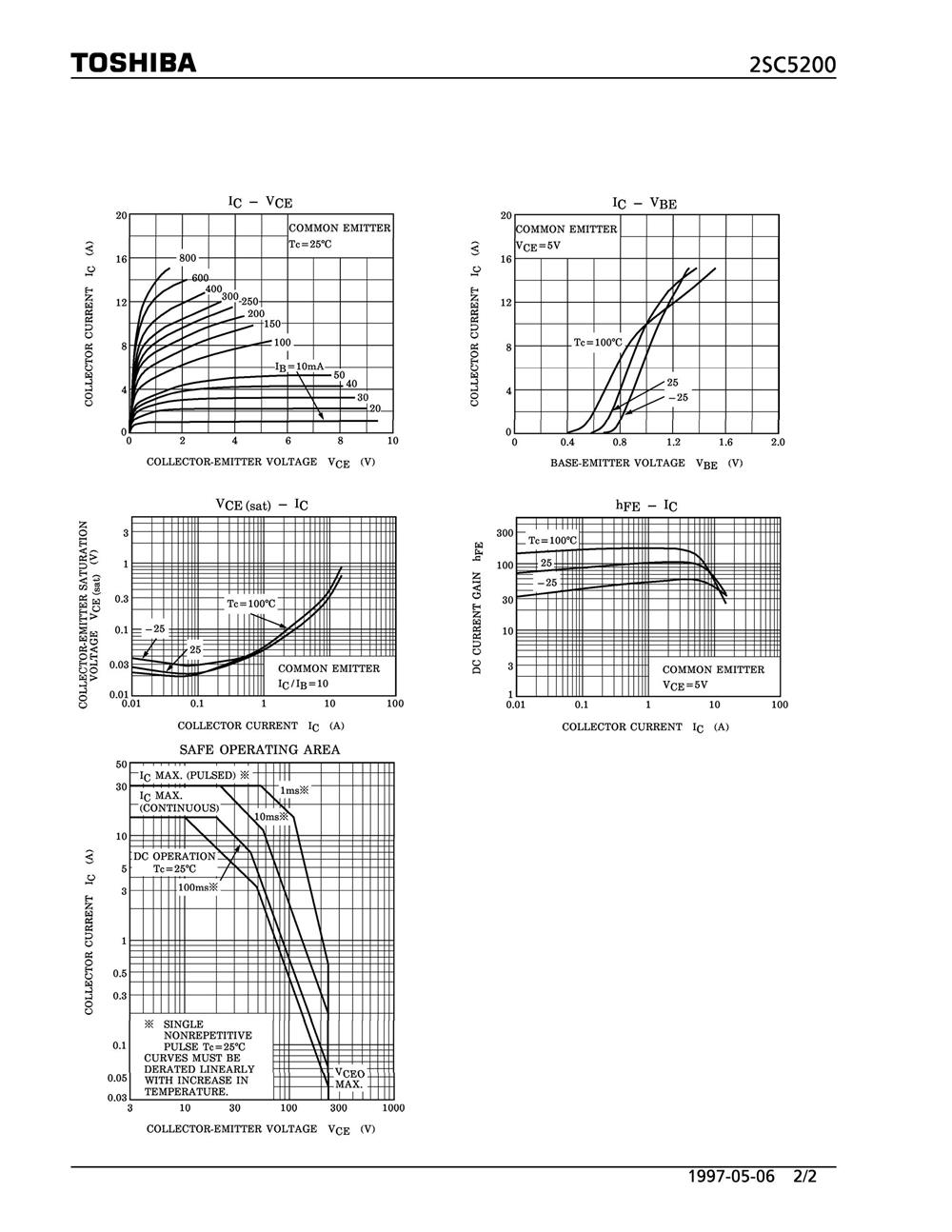 2SC5200's pdf picture 2