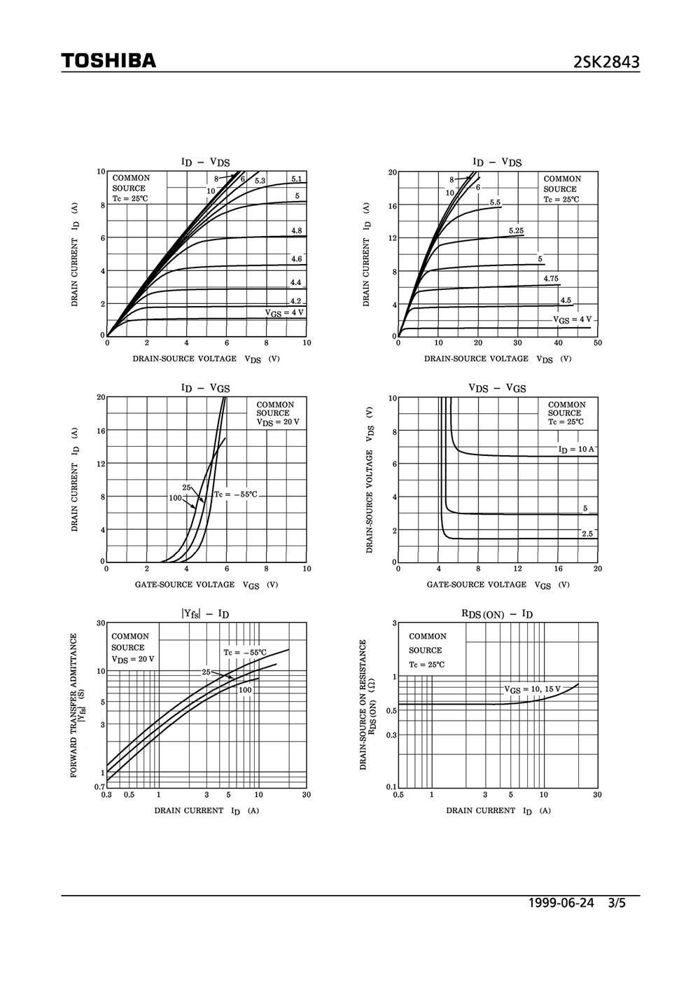 2SK2843's pdf picture 3
