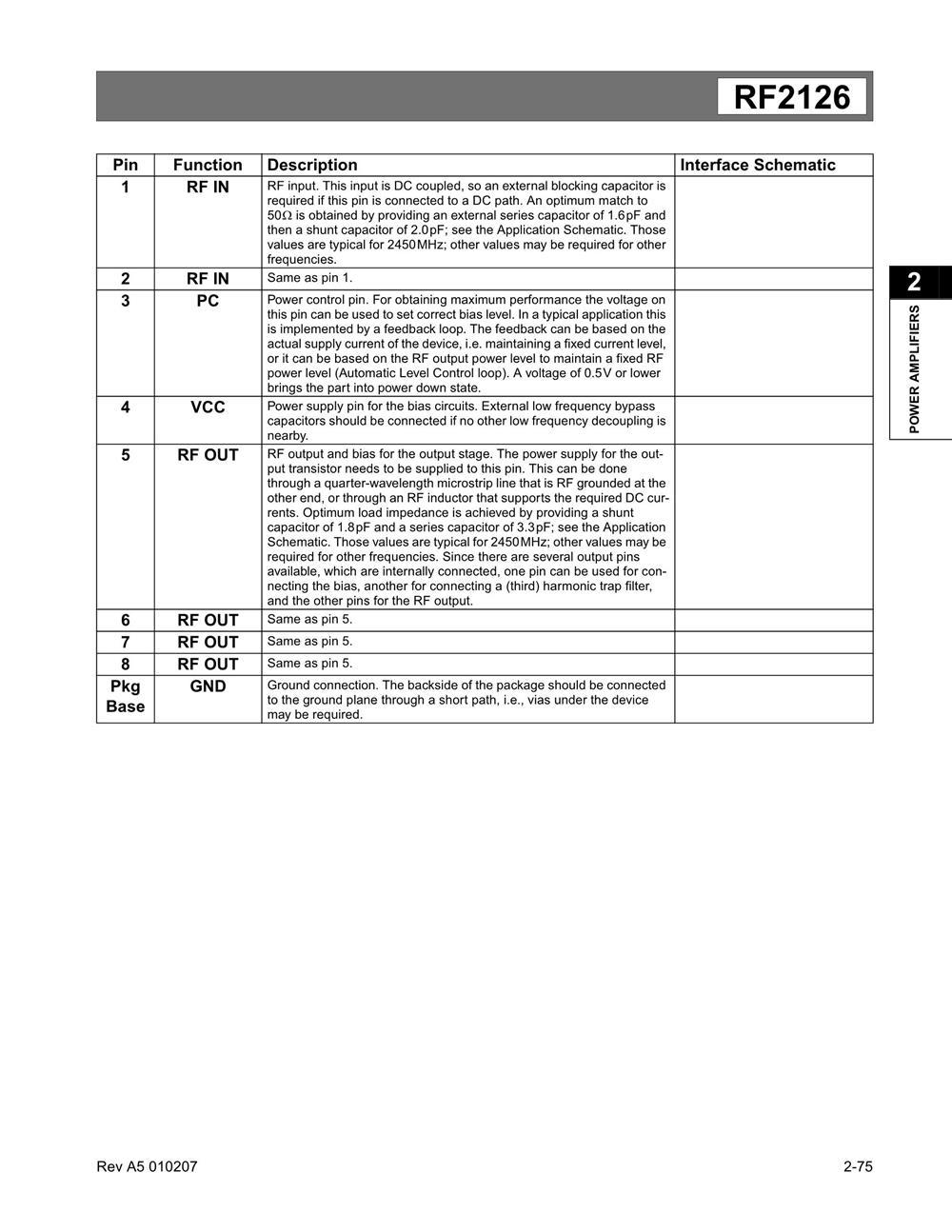 RF2126's pdf picture 3