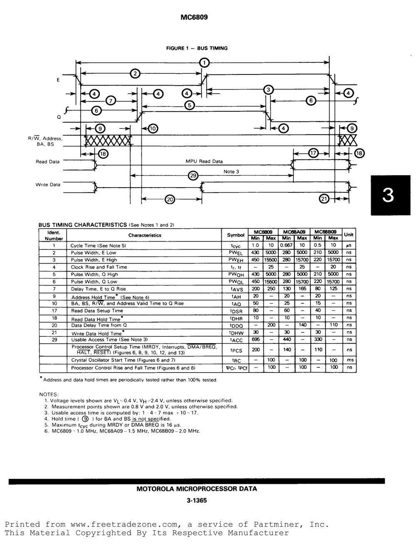 MC6809CP's pdf picture 3
