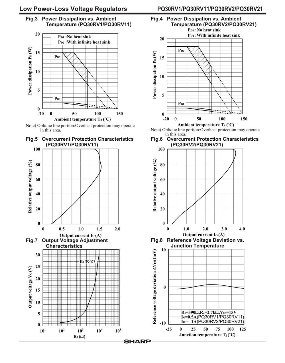 PQ30RV11's pdf picture 3