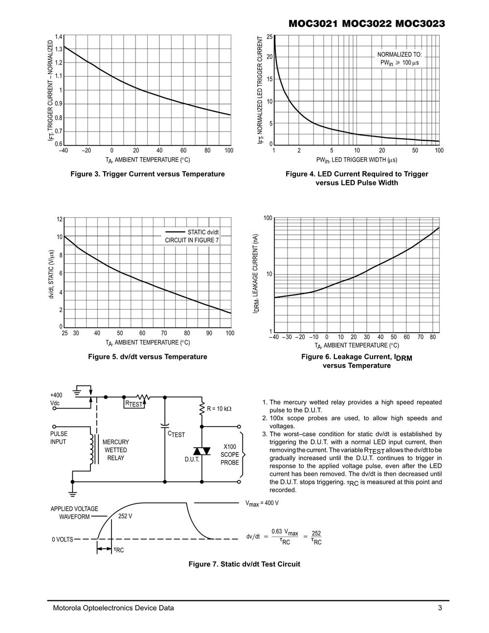 MOC3021's pdf picture 3