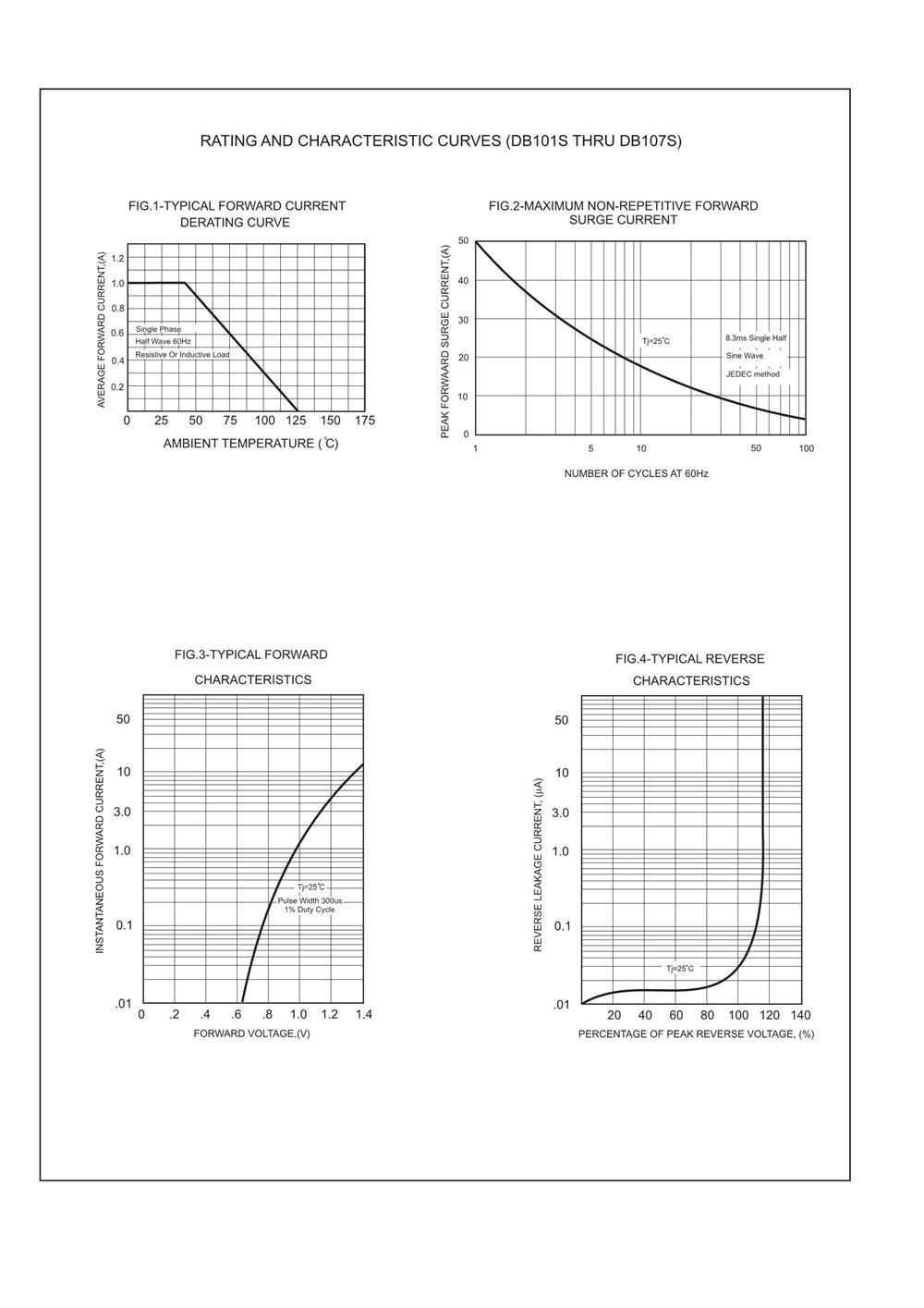 DB107S's pdf picture 2