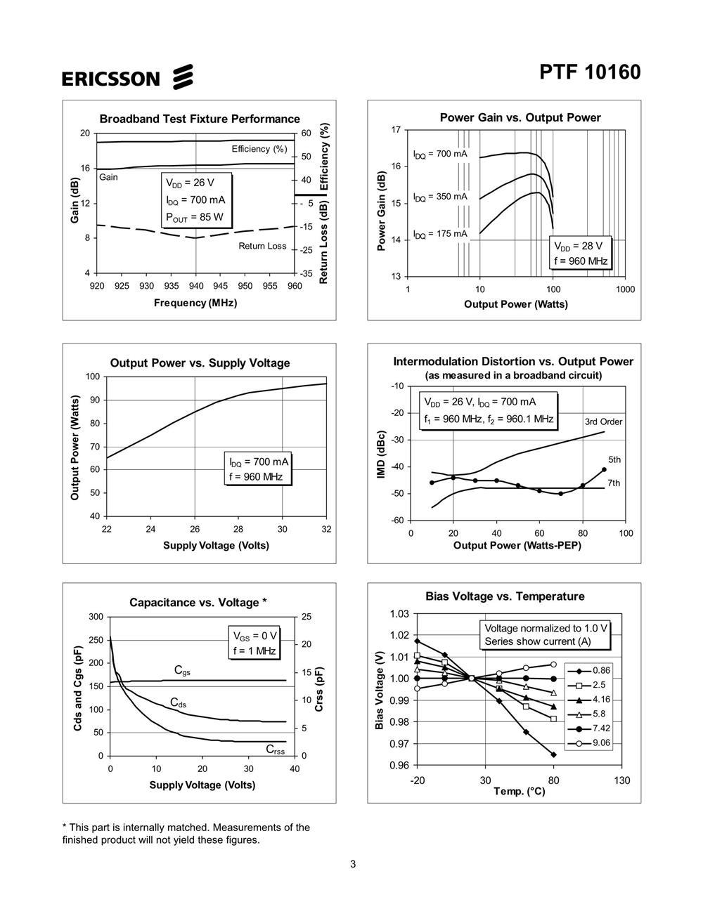 PTF10160's pdf picture 3