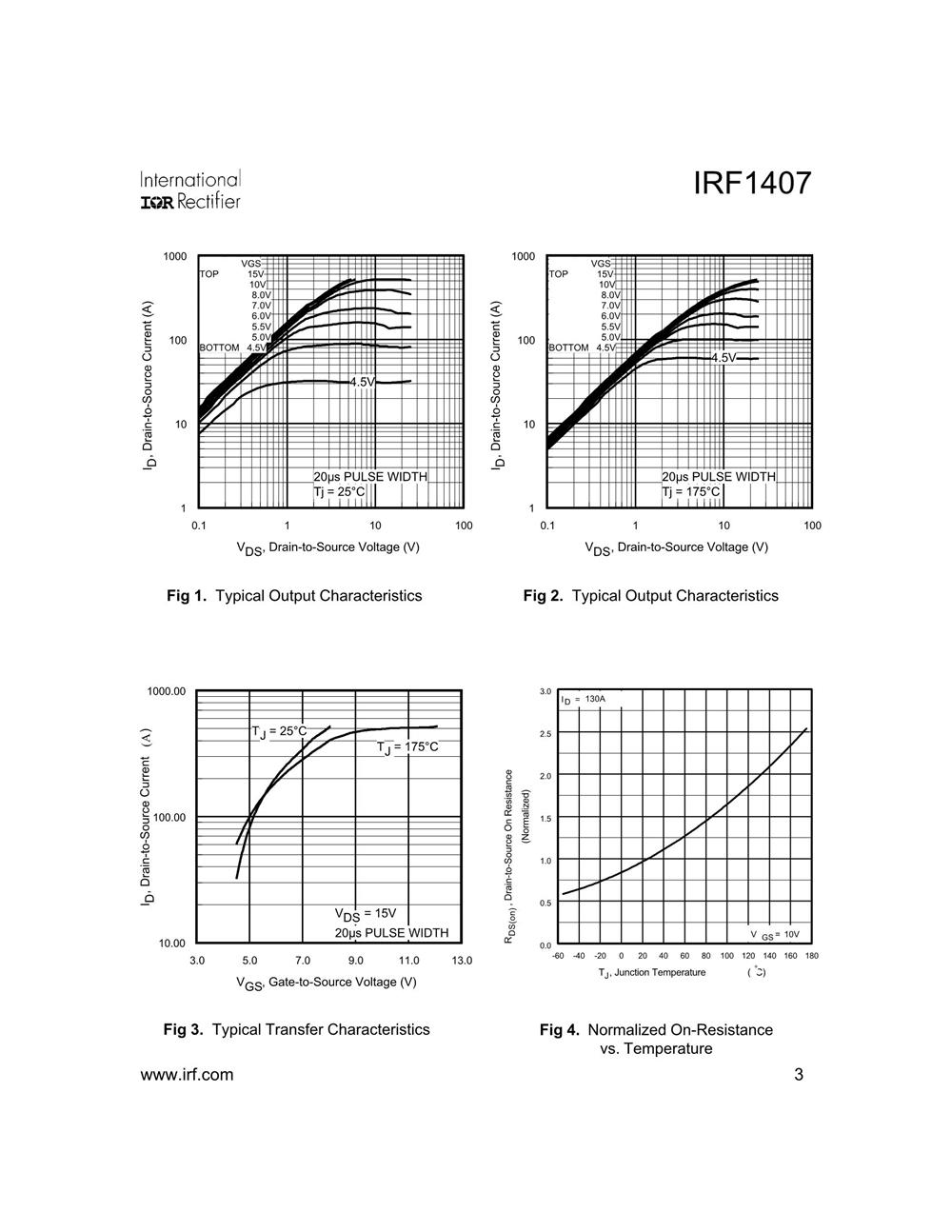 IRF1407's pdf picture 3