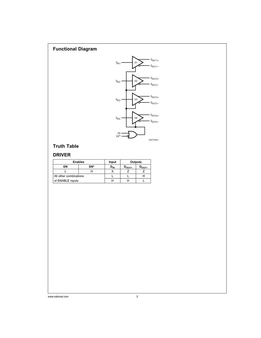 DS90C031TM's pdf picture 2