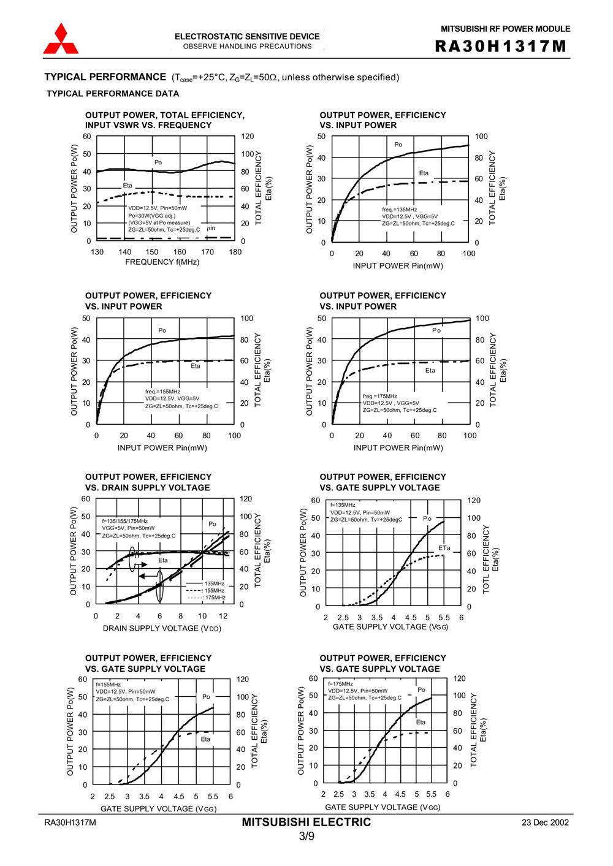 RA30H1317M's pdf picture 3