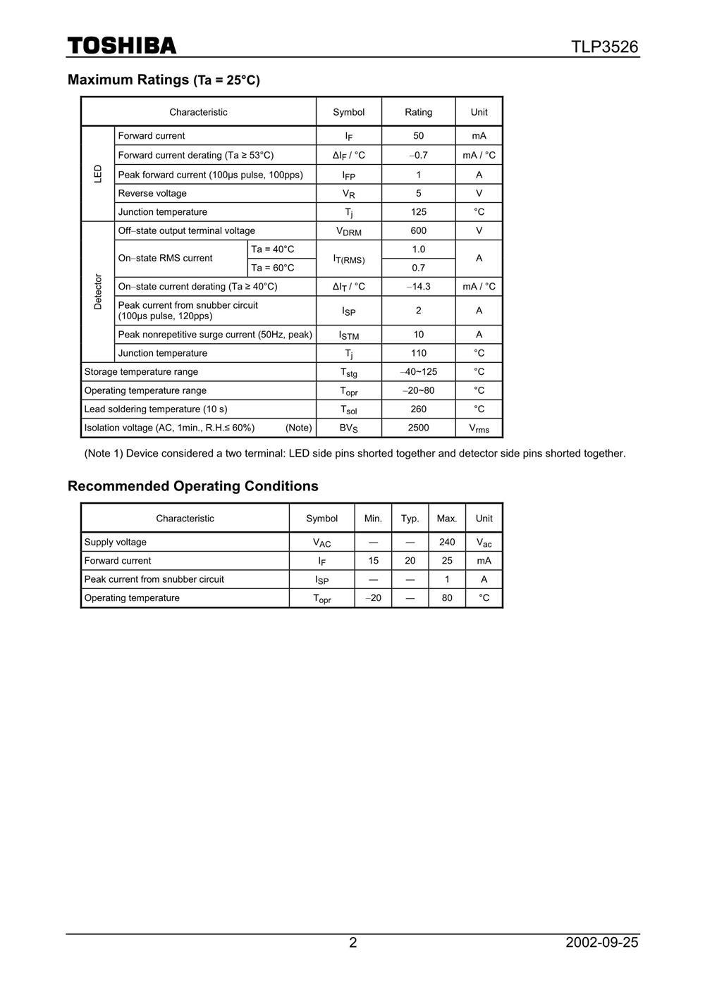 TLP3526's pdf picture 2