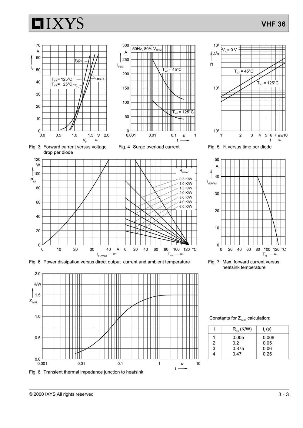 VHF36-16iO5's pdf picture 3
