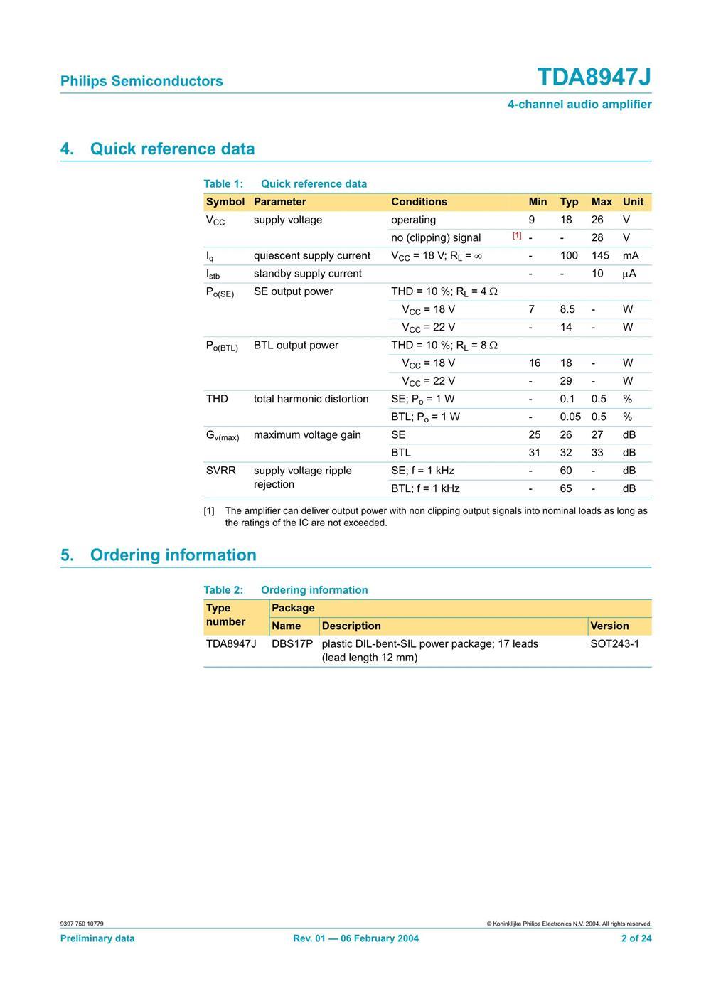 TDA8947J's pdf picture 2