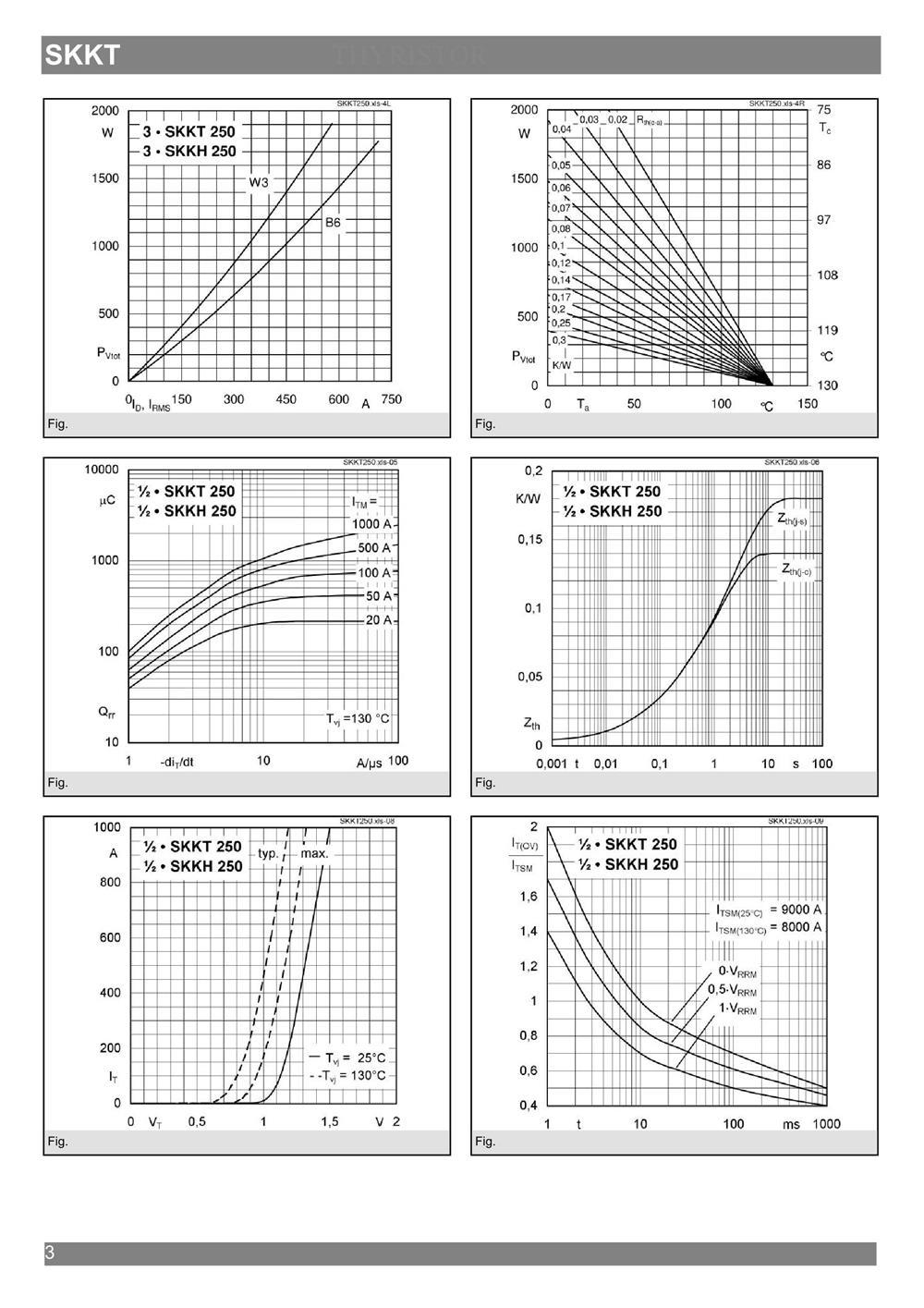 SKKT250/12E's pdf picture 3