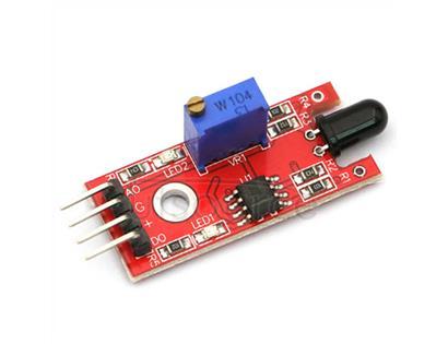 Fire Sensor Module Combustion Source Detection